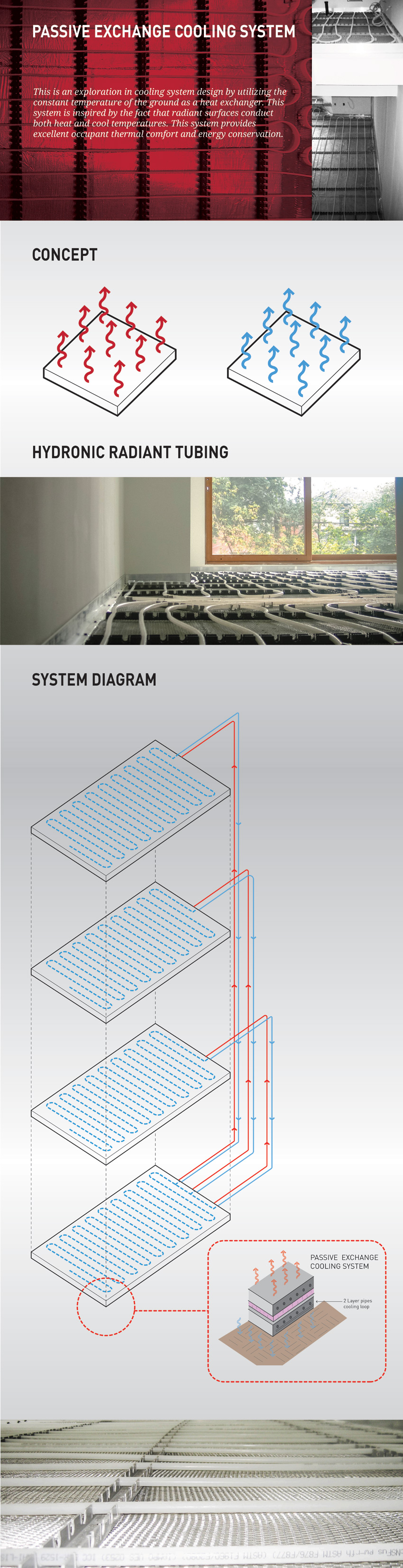 cooling-system2